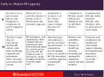 early vs mature ri capacity