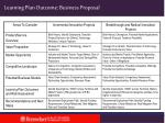 learning plan outcome business proposal