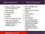 market exploration vs market exploitation