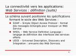 la connectivit vers les applications web services d finition suite