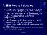 a shift across industries