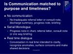 is communication matched to purpose and timeliness