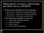 multicultural awareness knowledge and skills survey makss15