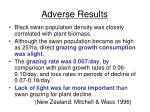 adverse results