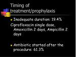 timing of treatment prophylaxis