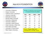 ada as a foundation