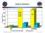 airbus brakes
