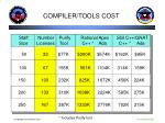 compiler tools cost