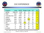 csc experience