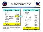 dod weapon systems