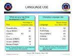 language use