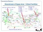 downstream of gypsy area critical facilities