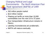 changing political and legal environments the north american free trade agreement nafta of 1994