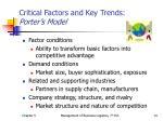 critical factors and key trends porter s model