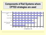 components of rail systems where cpted strategies are used