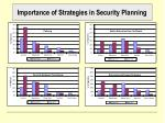 importance of strategies in security planning