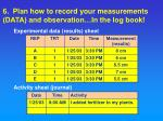 6 plan how to record your measurements data and observation in the log book