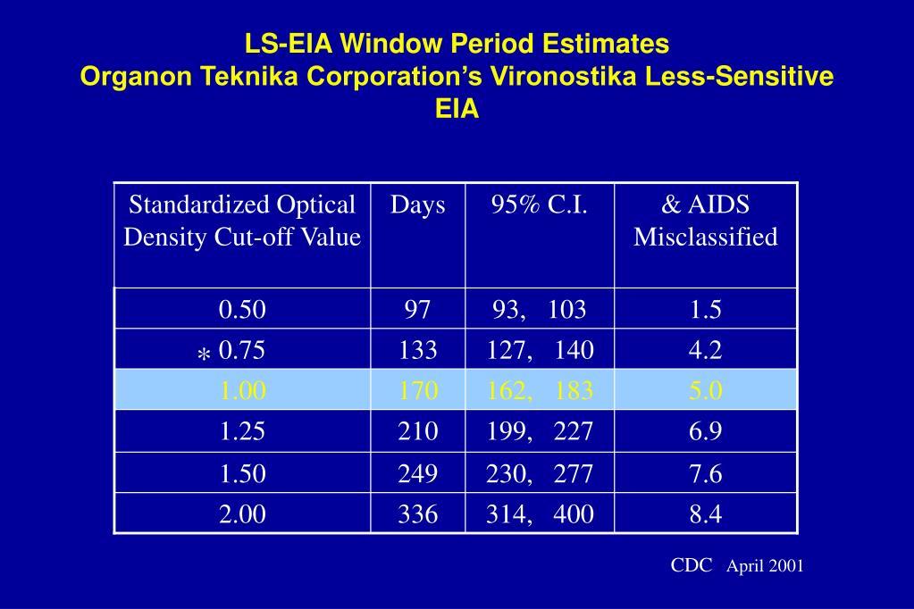 Standardized Optical Density Cut-off Value