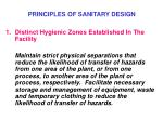 principles of sanitary design