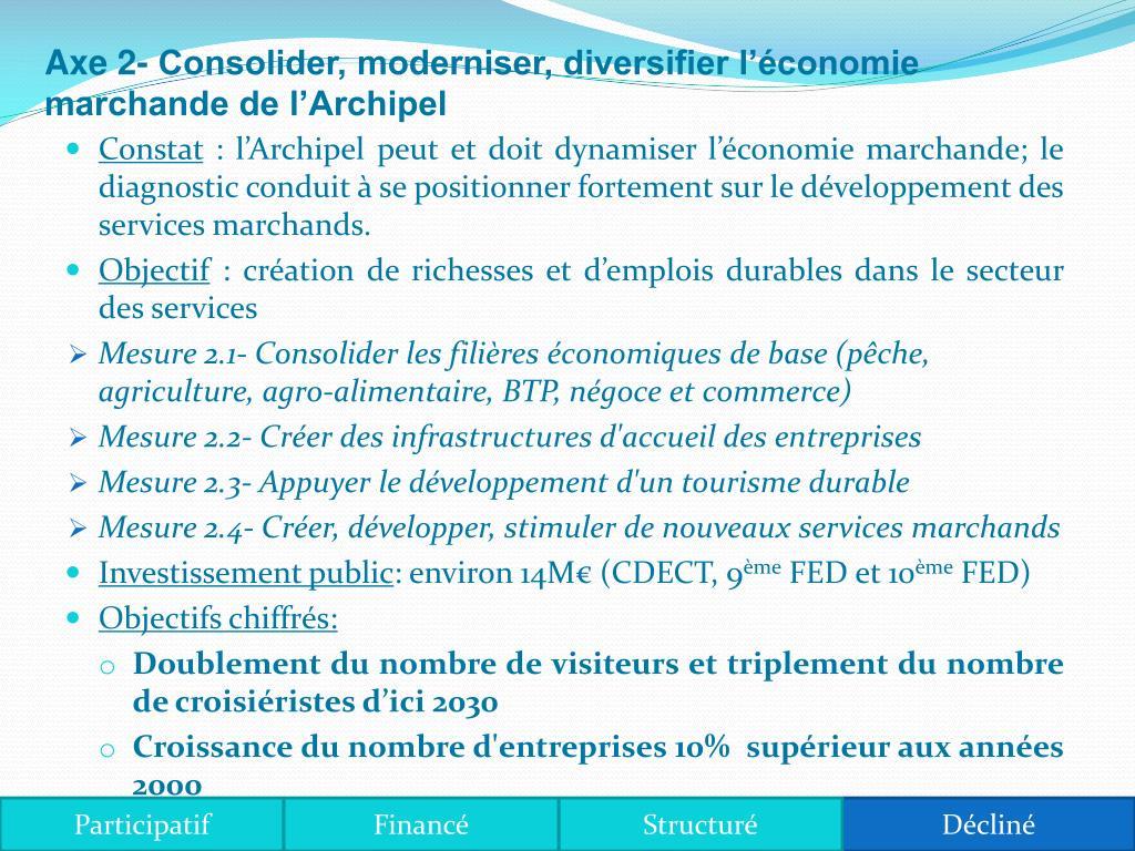 Axe 2- Consolider, moderniser, diversifier l'économie marchande de l'Archipel