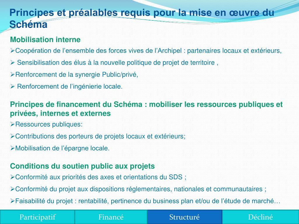 Principes et préalables requis pour la mise en œuvre du Schéma