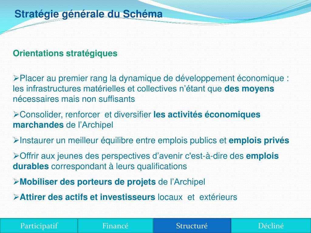 Stratégie générale du Schéma