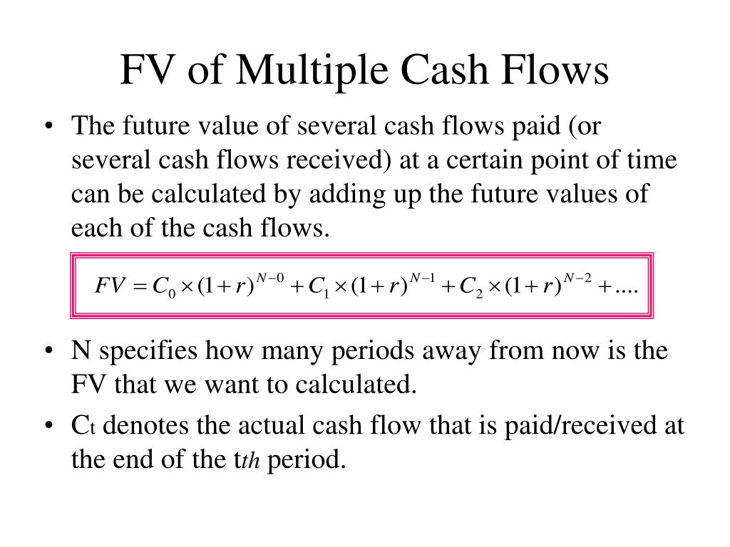 time value of money multiple choice Free pdf ebooks (user's guide, manuals, sheets) about multiple choice questions on time value of money ready for download.