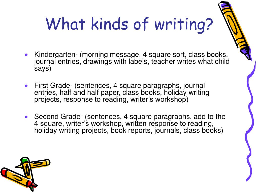 What kinds of writing?