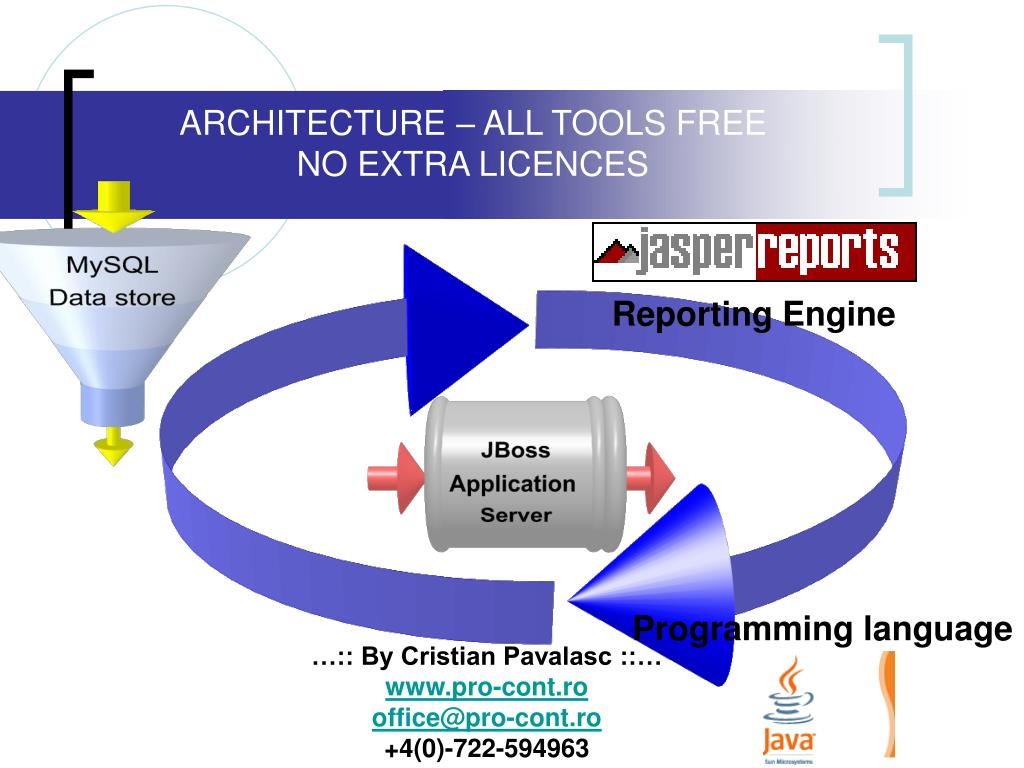 ARCHITECTURE – ALL TOOLS FREE