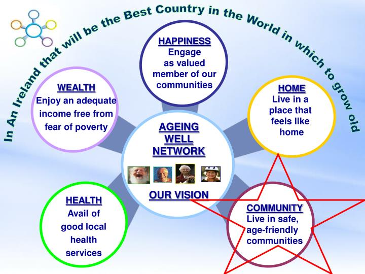 In An Ireland that will be the Best Country in the World in which to grow old