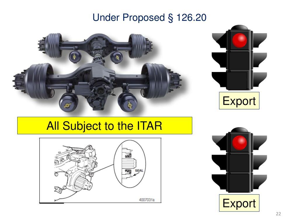Under Proposed § 126.20