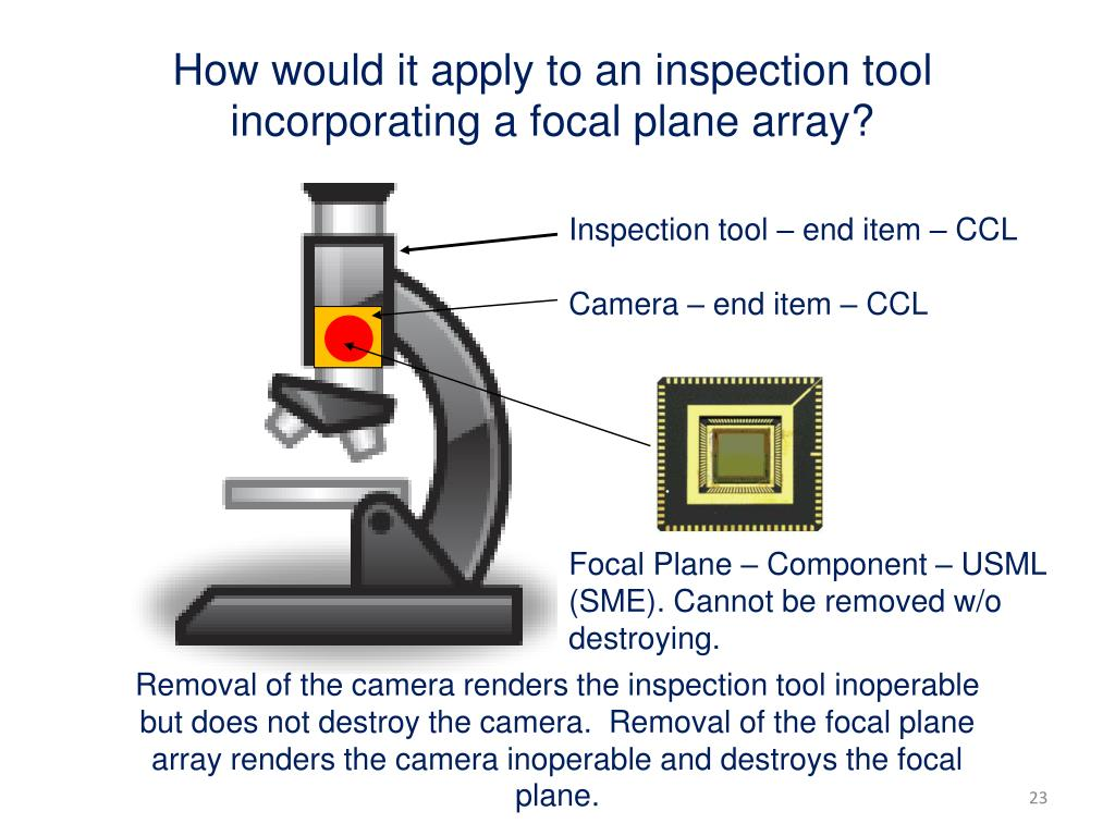 How would it apply to an inspection tool incorporating a focal plane array?