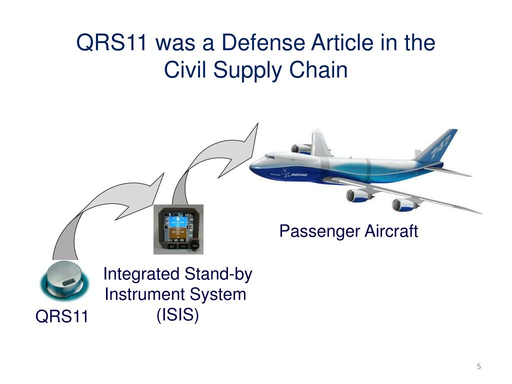 QRS11 was a Defense Article in the Civil Supply Chain