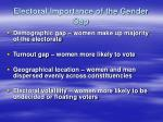 electoral importance of the gender gap