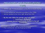 inglehart and norris rising tide