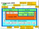 composants j2ee