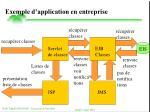 exemple d application en entreprise92