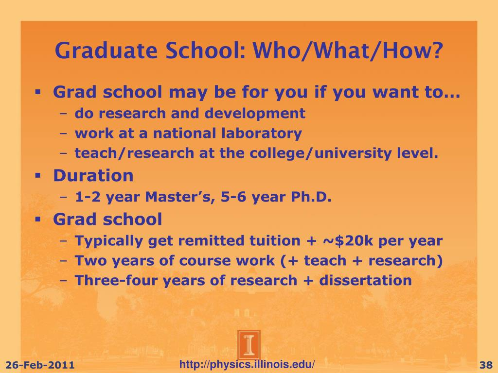 Graduate School: Who/What/How?