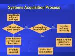 systems acquisition process