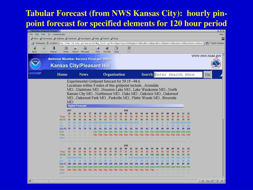 Tabular Forecast (from NWS Kansas City):  hourly pin-point forecast for specified elements for 120 hour period