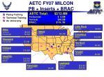 aetc fy07 milcon pb inserts brac