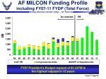 af milcon funding profile including fy07 11 fydp total force
