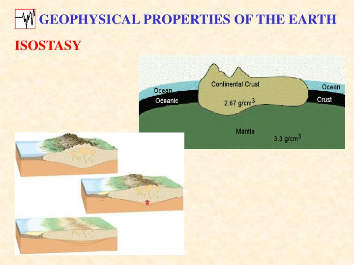 GEOPHYSICAL PROPERTIES OF THE EARTH