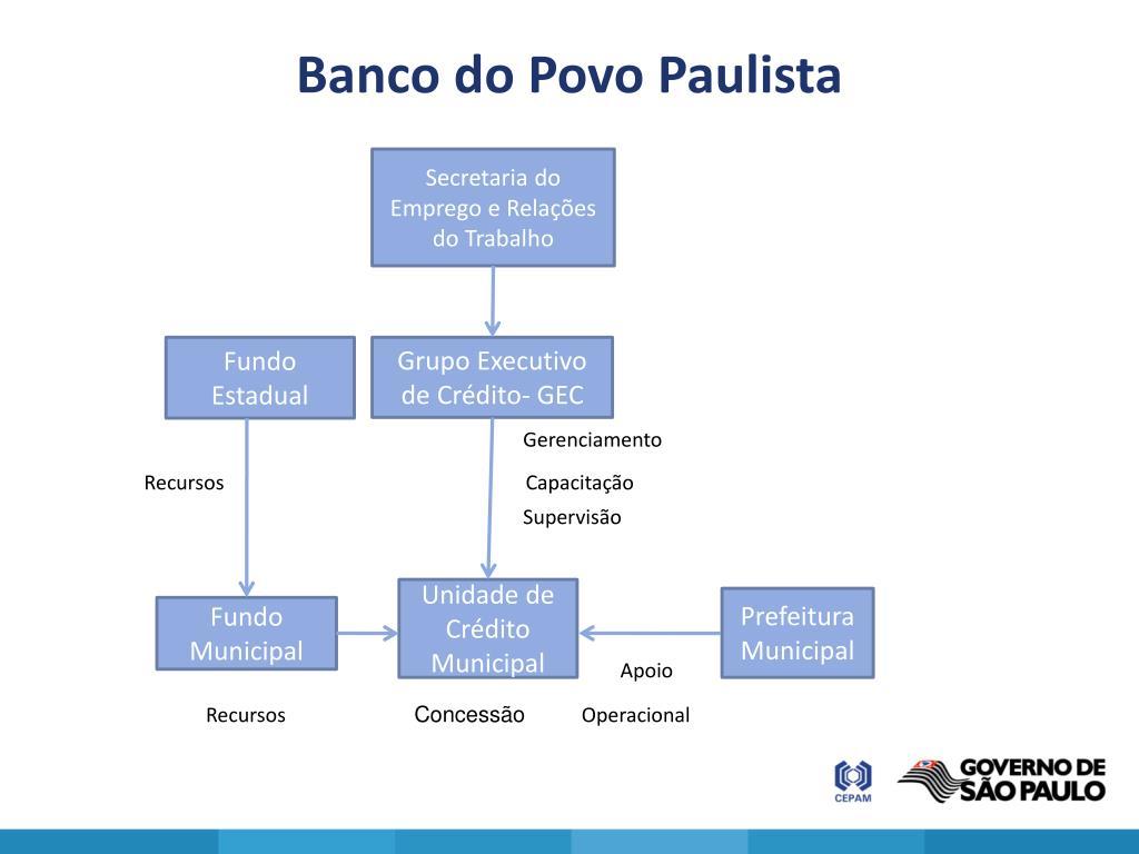 Banco do Povo Paulista
