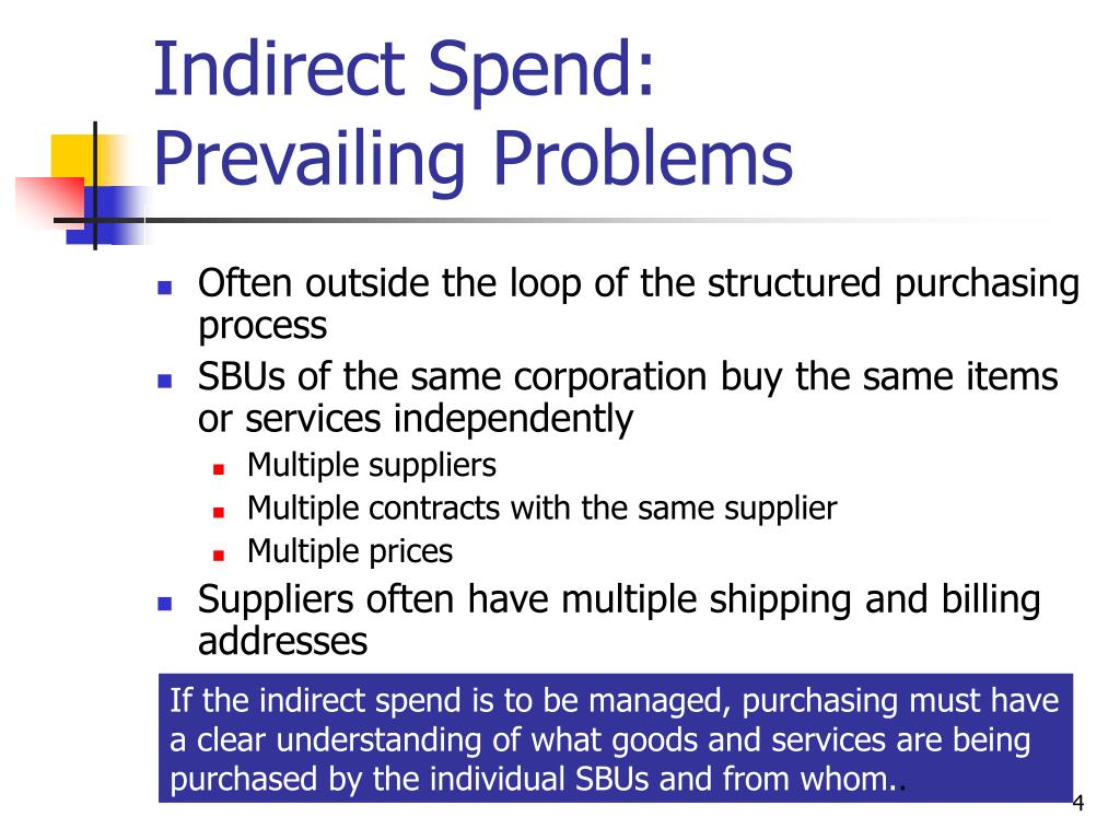 Indirect Spend: