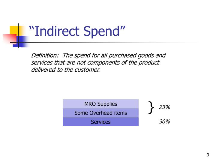 Indirect spend3