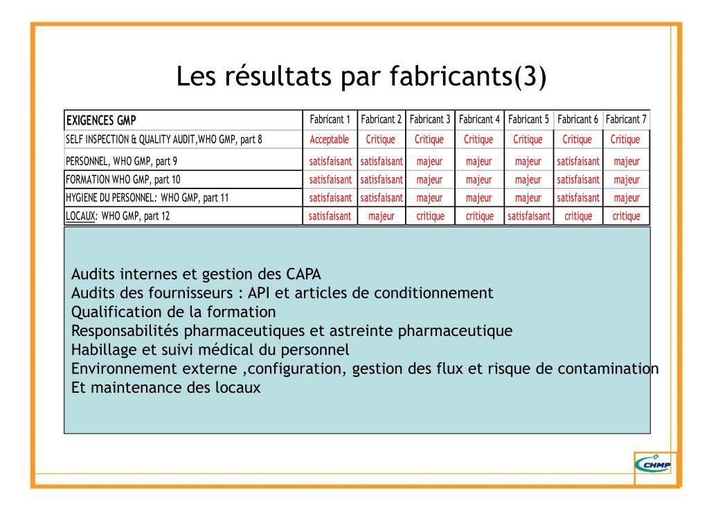 Les résultats par fabricants(3)