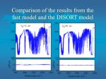 comparison of the results from the fast model and the disort model