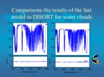 comparisons the results of the fast model to disort for water clouds