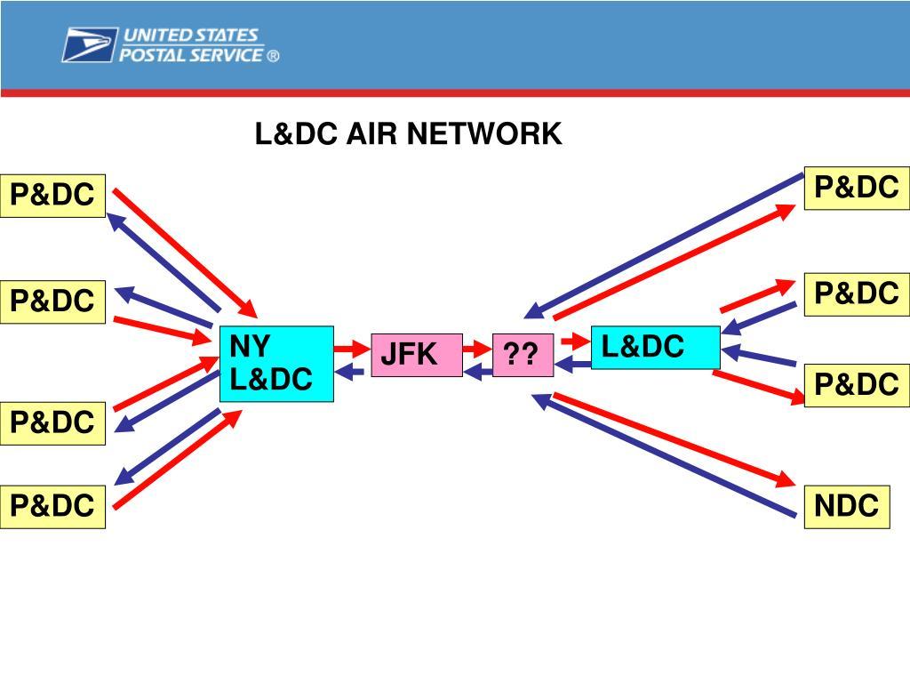 L&DC AIR NETWORK